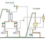Diagramm Kahl Holzpelletieranlage-Cz